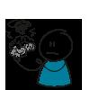 ikoner-stress-profil